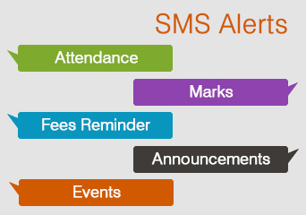 Optra SMS Alerts